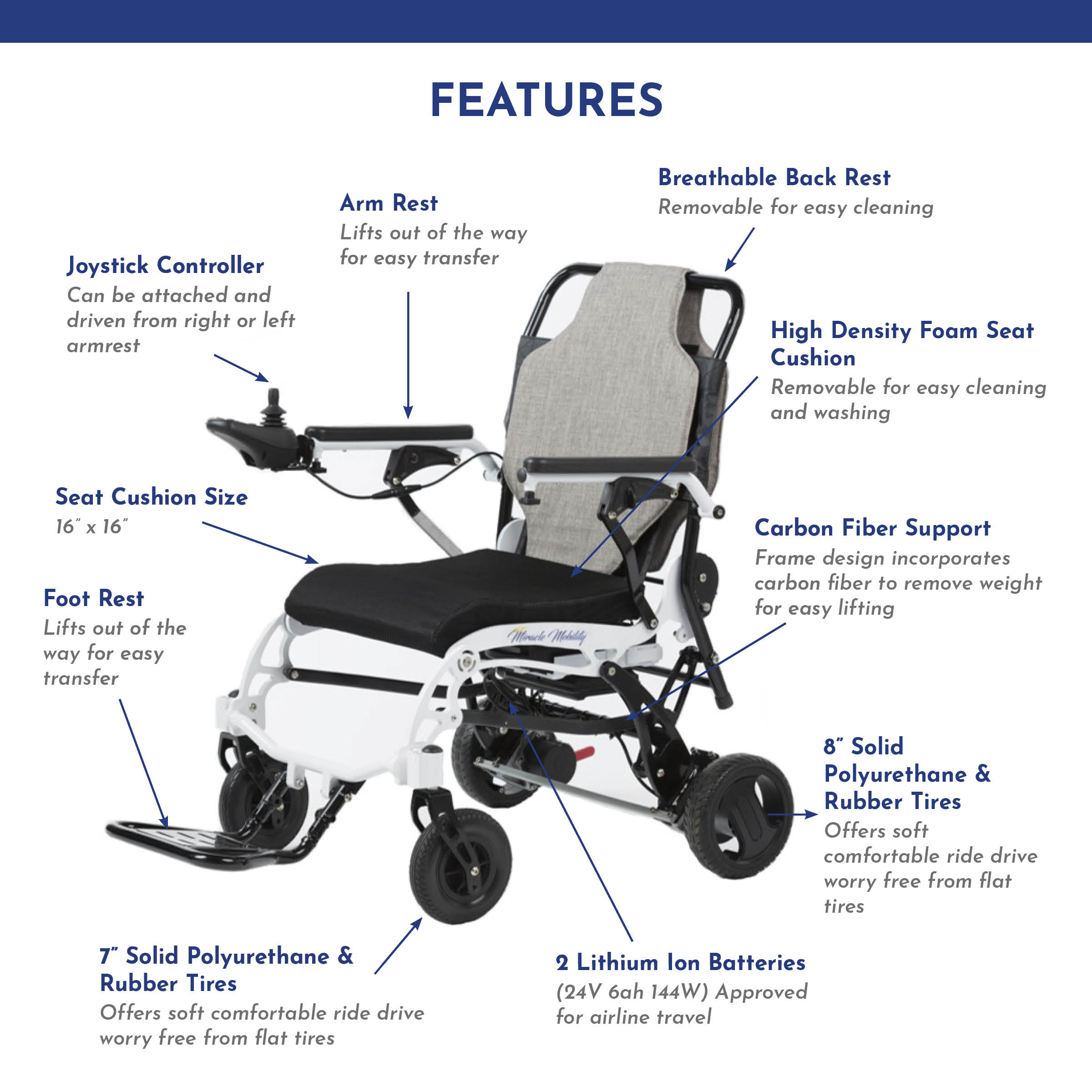 Freedom Series: 'Gold D20' Foldable Wheelchair